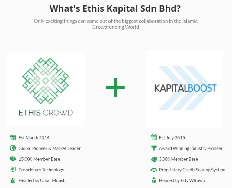 ethiskapital.com