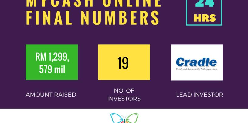 MyCash Raises RM1.3 Million in 24 Hours via Equity Crowdfunding