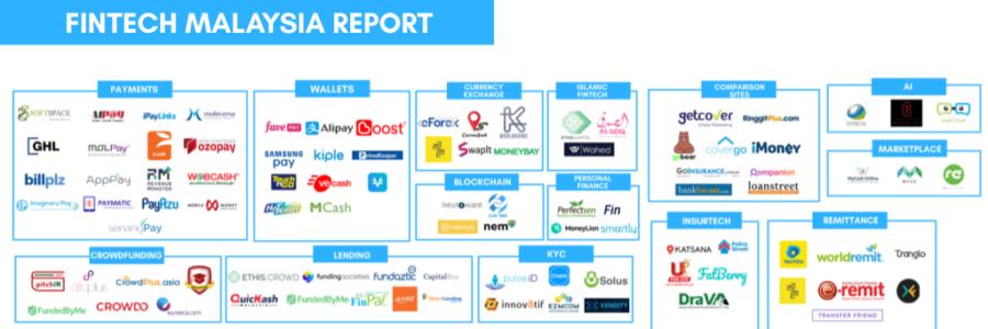 Fintech Malaysia-Report-Header-Banner-1-1440x564_c