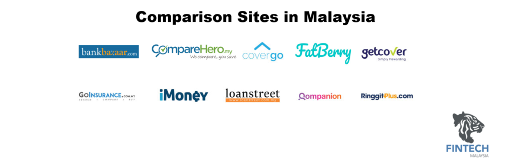 Comparison Sites in Malaysia - Bbazaar