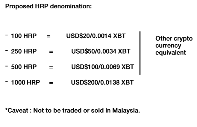 proposed HRP Harapan Coin Denomination Khalid