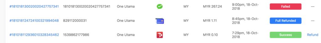 Revenue Monster Fintech Startup Malaysia Dashboard Analytics 2