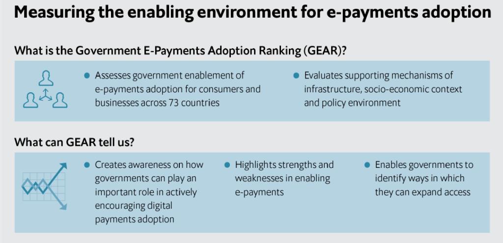 VISA GEAR Study- Malaysia Government E-Payment