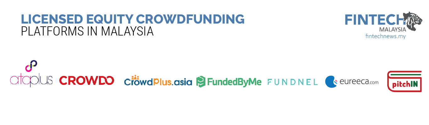 Equity Crowdfunding Malaysia - Licensed Players - Fintech ...
