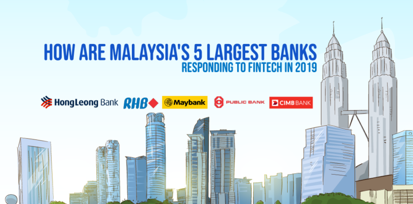 How Are Malaysia's 5 Largest Banks Responding to Fintech in 2019