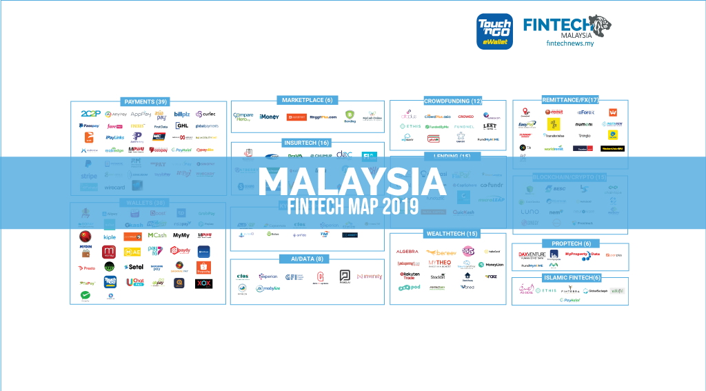 Fintech Malaysia Report 2019 How Is Malaysia S Fintech Scene Doing Fintech News Malaysia