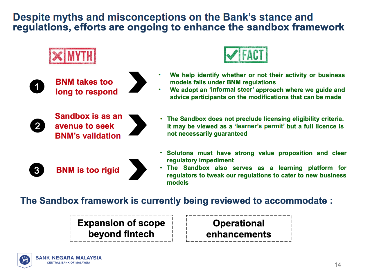 Fintech Regulation Malaysia: Myths and misconceptions on BNM's stance and regulations, BNM Presentation, Fintech Regulatory Bootcamp: Role of BNM in Facilitating Innovation, August 4, 2020