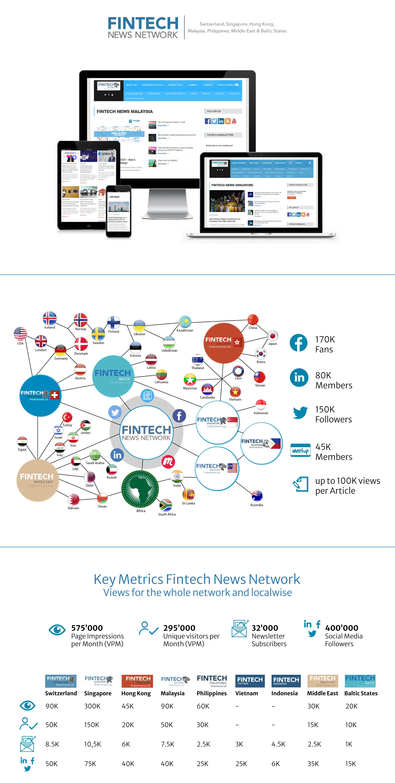 FNN Media Kit Fintech News Network Malaysia